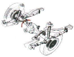 The phenomenon in which the torque transmitted to the