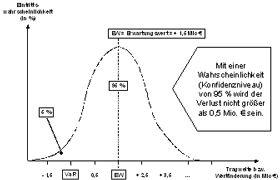 urheberrecht 1999 2004 risknet the risk management. Black Bedroom Furniture Sets. Home Design Ideas